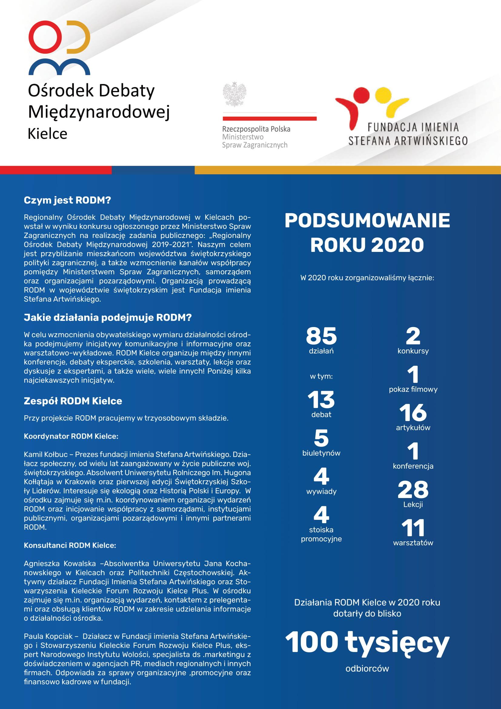 Podsumowanie działalności RODM 2020
